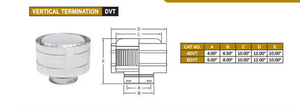 VERTICAL TERM.-HIGH WIND  5DVT