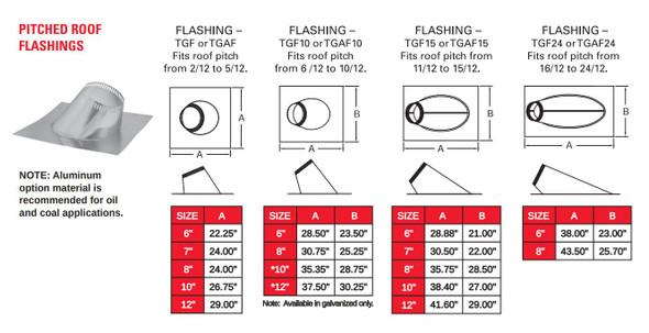"""TEMP GUARD 2100 DEG GALV 6"""" FLASHING 16/12-24/12  6TGF24"""