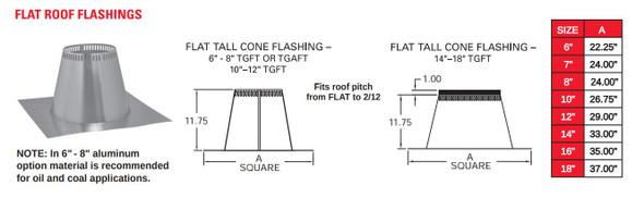"TEMP GUARD 2100 DEG GALV 6""FLAT TALL CONE FLASHING  6TGFT"