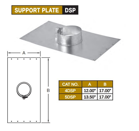 SUPPORT PLATE  5DSP