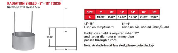 TEMP GUARD 2100 DEG RADIATION SHIELD  8TGRSH