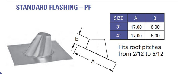"Pellet Vent, Biomass Chimney, Type ""L"" Vent, 3-in., Standard Flashing, 12 pc. - 3PF"