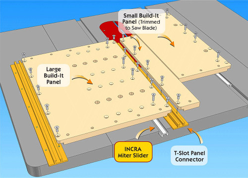 """INCRA Build-It System Miter Slider for Woodworking Jigs & Fixtures - 24"""""""