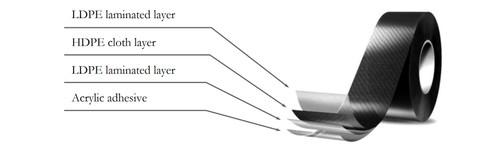 """ALFA G-TAPE 3035BK 2"""" x 65' Deck Window Joist House Wrap Waterproofing Tape"""