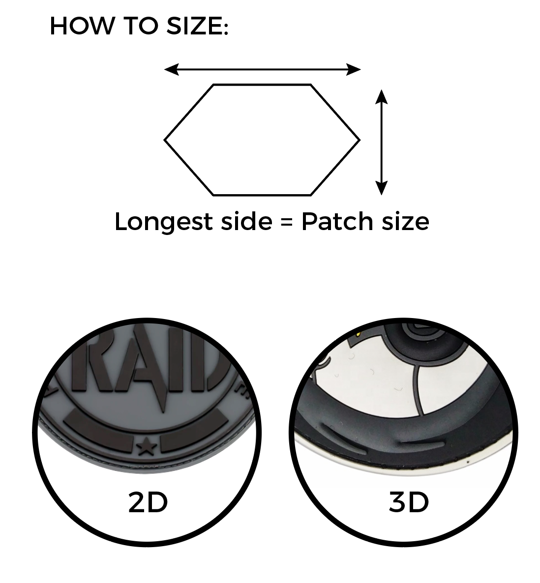 pvc-patch-sizing.png