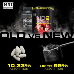 What Happened To MRI NO2 Original & Why The New Powder Is Even Better