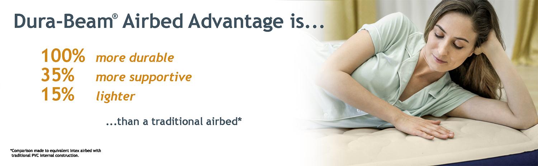Dura-Beam Airbed Advantages