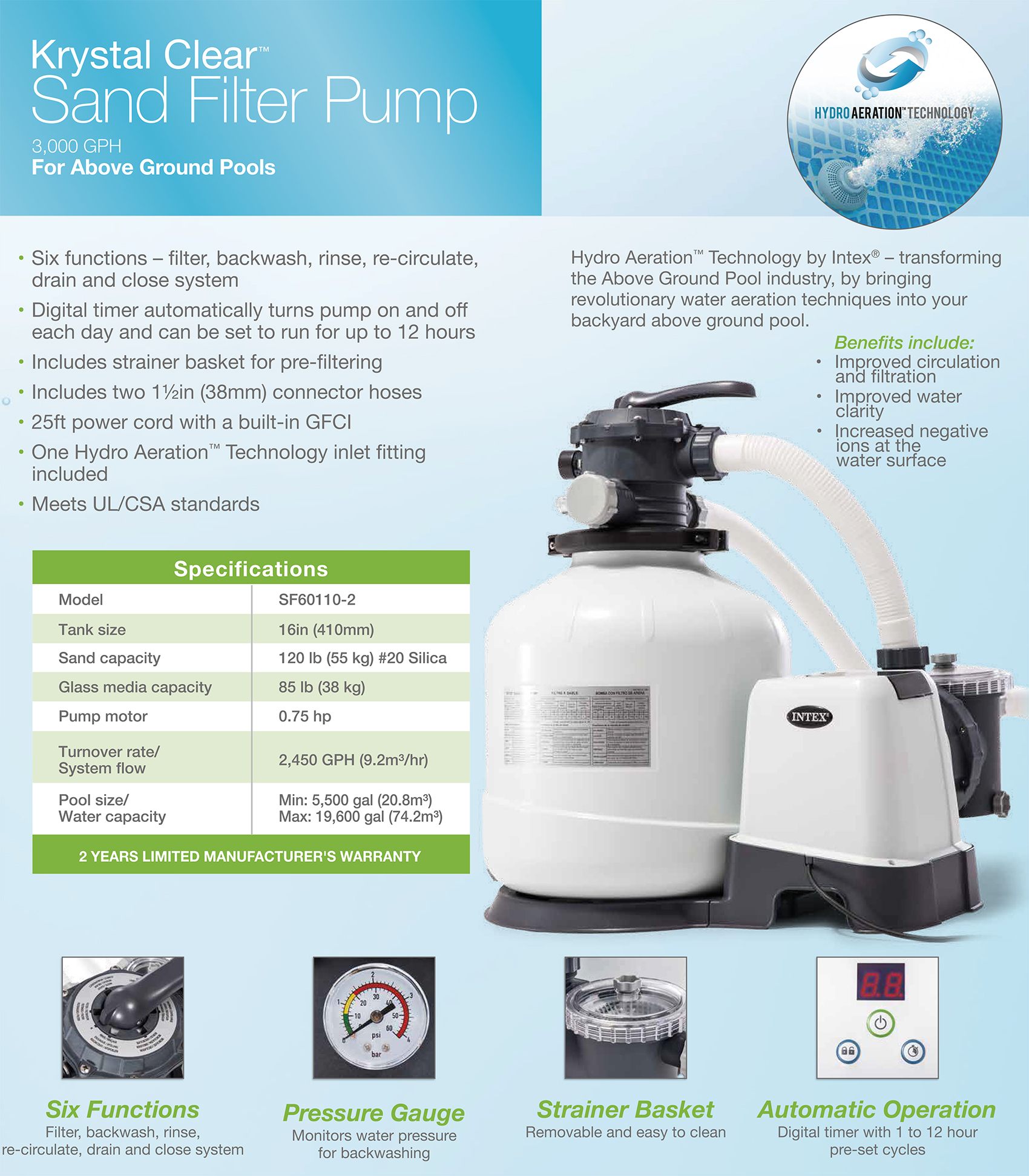 3000 Gph Krystal Clear Sand Filter Pump, 110-120V with GFCI