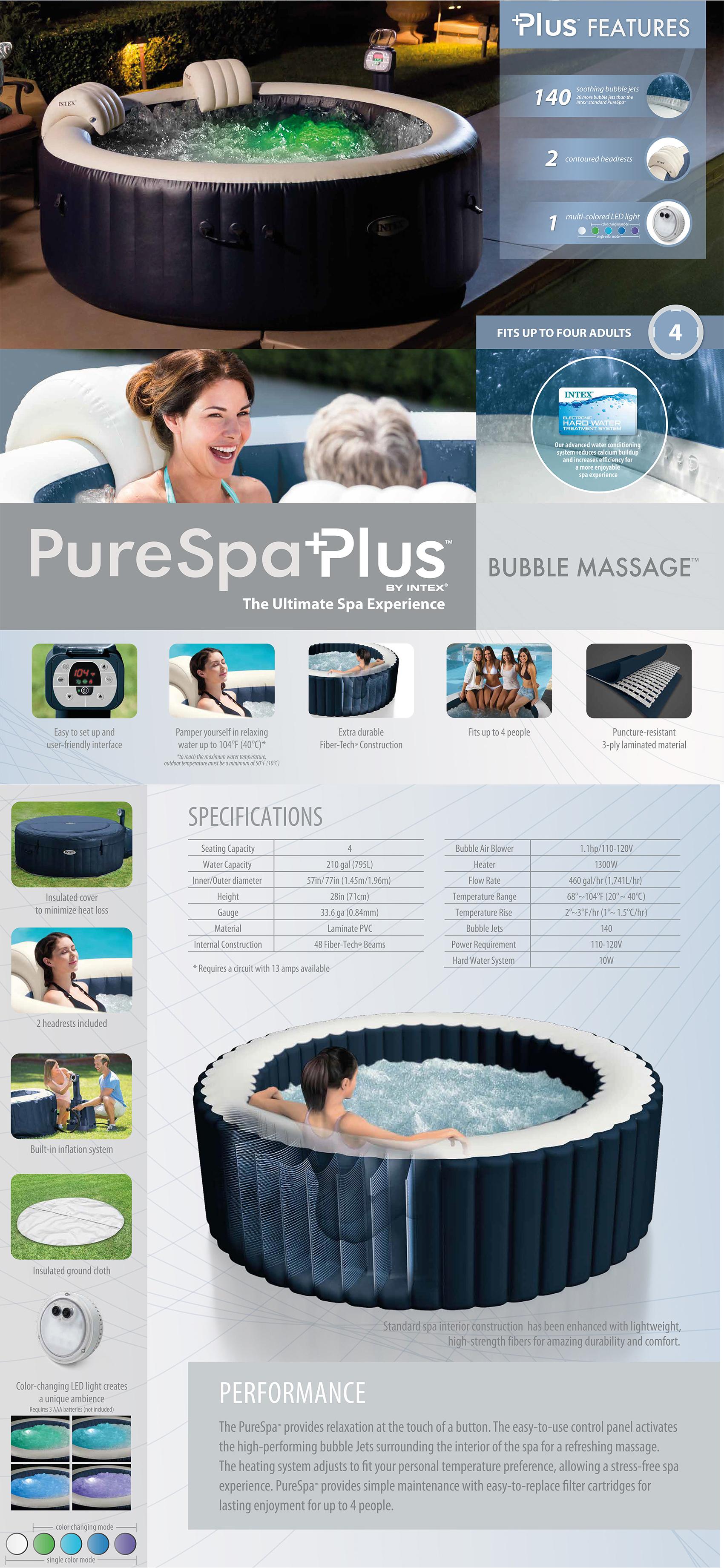77in X 28in PureSpa Plus Bubble Massage Set