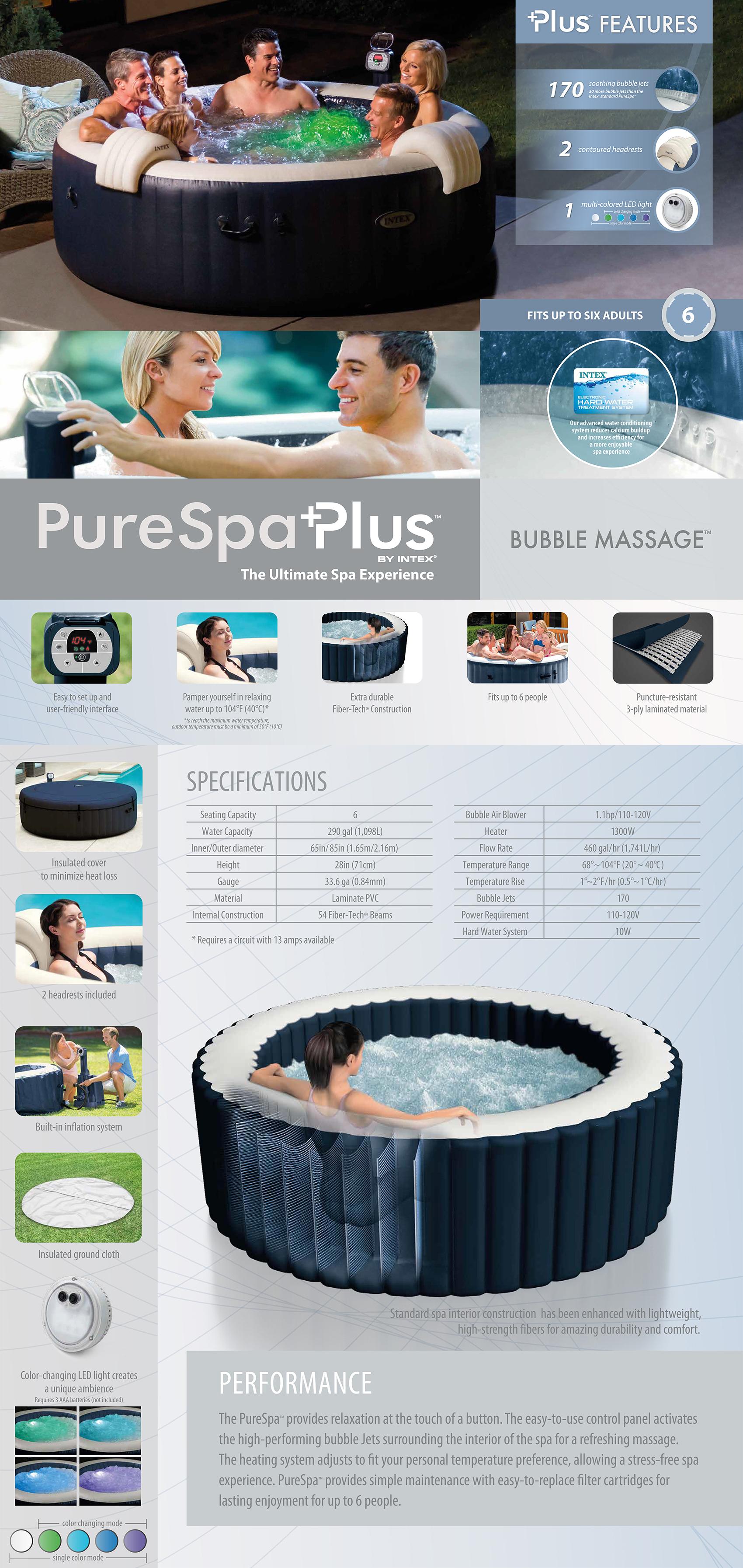 85in X 28in PureSpa Plus Bubble Massage Set