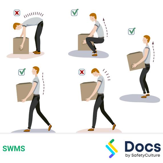 Manual Handling (General Workplace) SWMS   Safe Work Method Statement