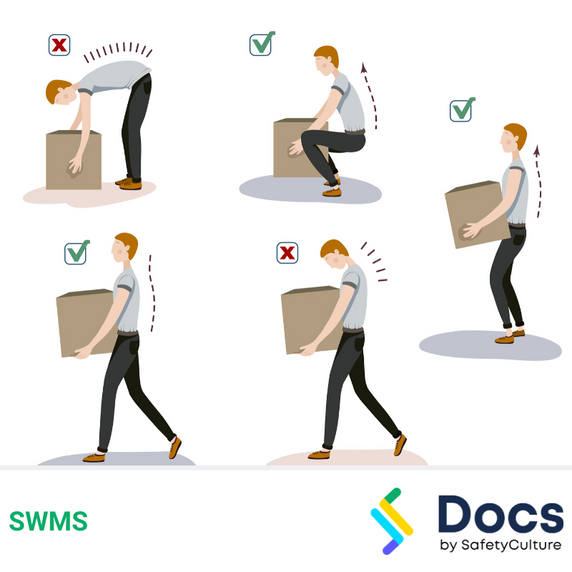 Manual Handling (General Workplace) SWMS | Safe Work Method Statement