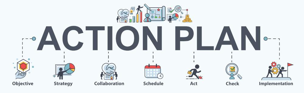 Management Plan Flow Chart