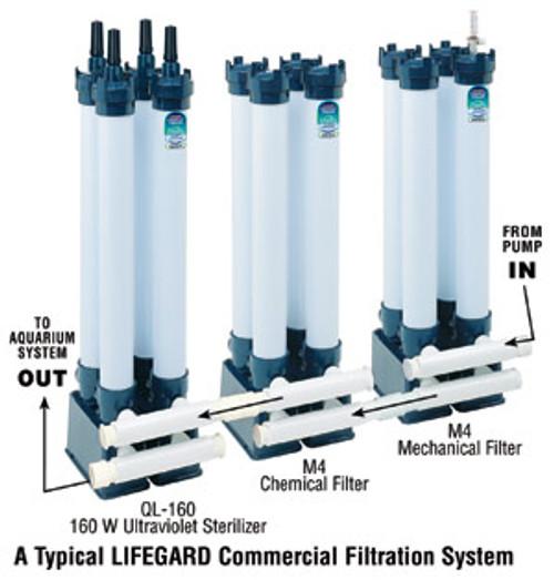 Lifegard M-Series Commercial Filter Module M-6