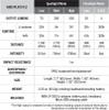 Fenix HL18R-T Rechargeable Headlamp (HL18R-T) specs chart