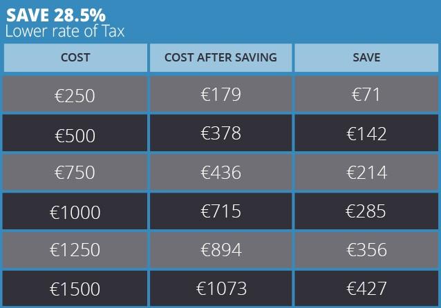 Lower tax savings
