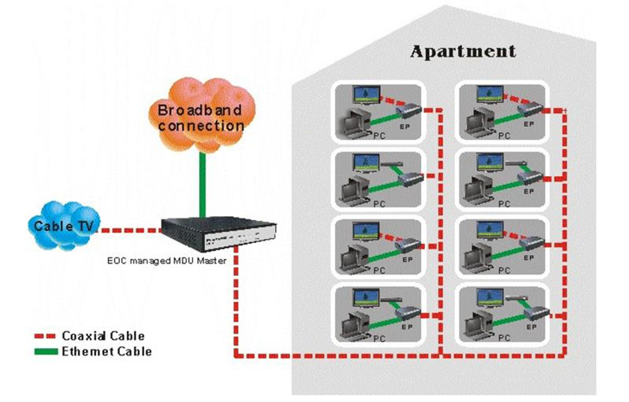 Ce Tech Coaxial Ethernet Wall Plate Wiring Diagram