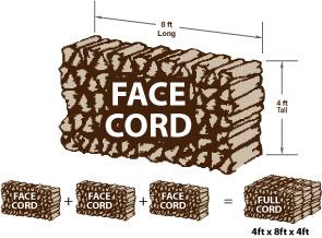 face-cord-firewood-image.jpg