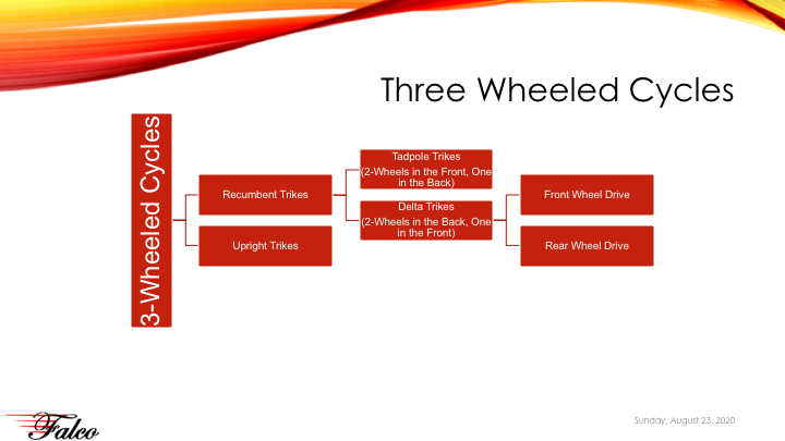 Categorization of Three Wheeled Cycles