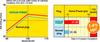 Iridium Performance Spark Plug Set for Ferrari