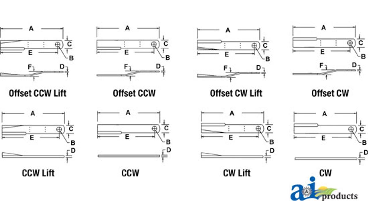 Blade, Rotary Cutter, Offset CCW A-80A36