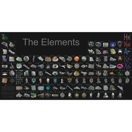 Elements Photo Chart, Laminated