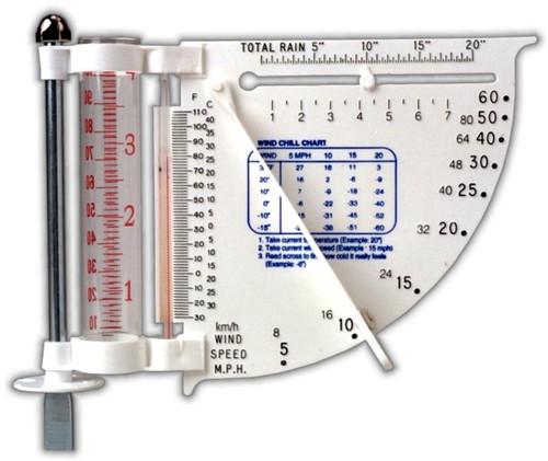 mini weather station science kit