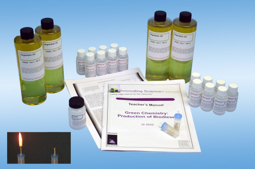 Production of Biodiesel Kit