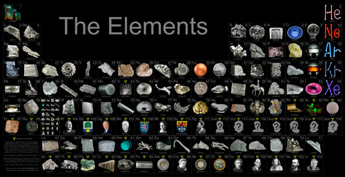 Photographic Periodic Table of the Elements Poster, By Theodore Gray