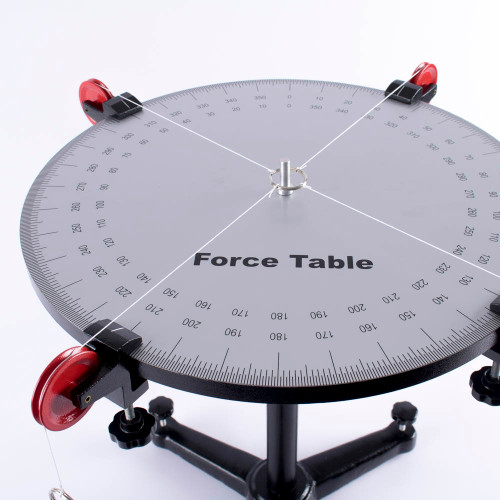 Deluxe Force Table Kit
