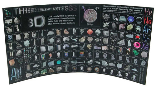 3D Elements Chart
