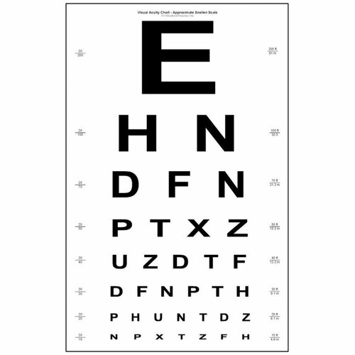 Snellen Eye Chart, paper