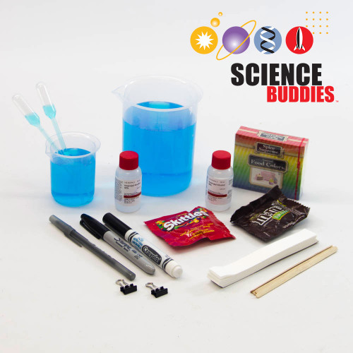 Candy Chromatography Kit