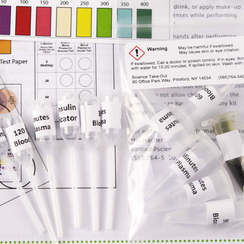 Diagnosing Diabetes Kit