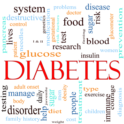 diabetes-dreamstime-xs-22701934.jpg