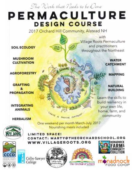 permaculture-course-posterp-resized-thrumbnail.png