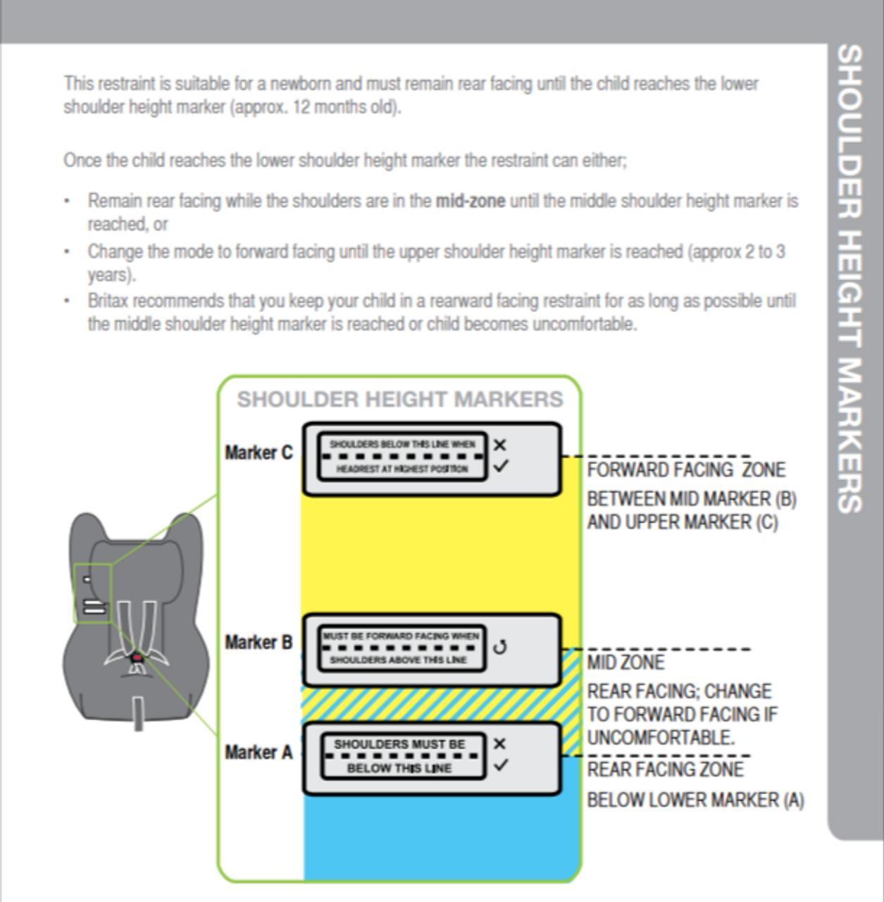 Shoulder markers guide for graphene tex