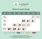 Ergopouch 2.5 tog Jersey Sleeping Bag 3-12 Months at Baby Barn Discounts