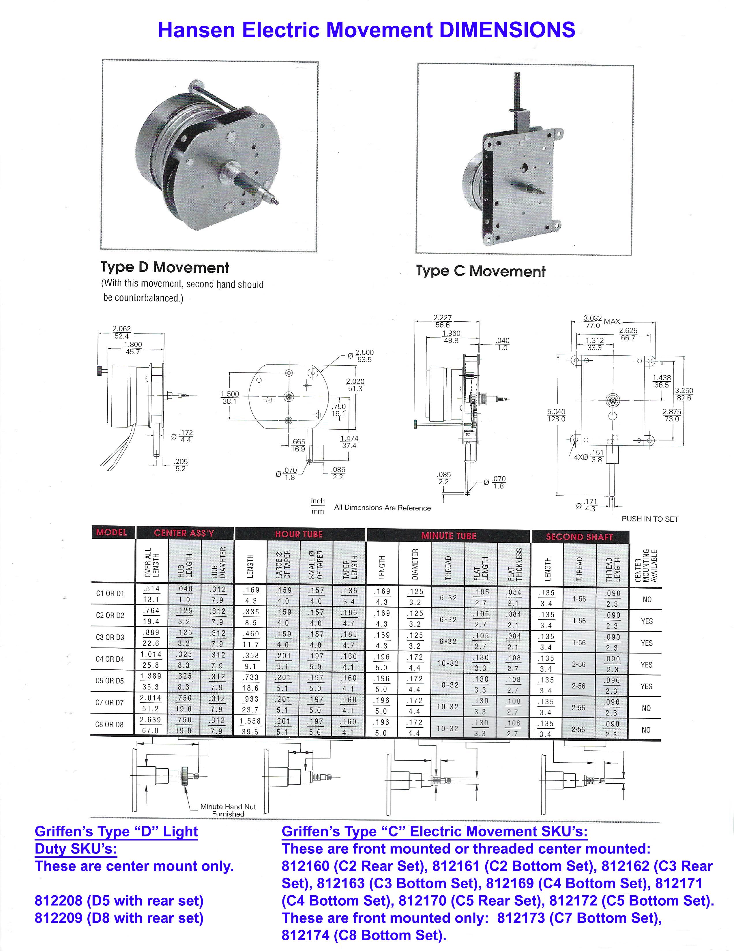 hansen-mov-dimensions.jpg