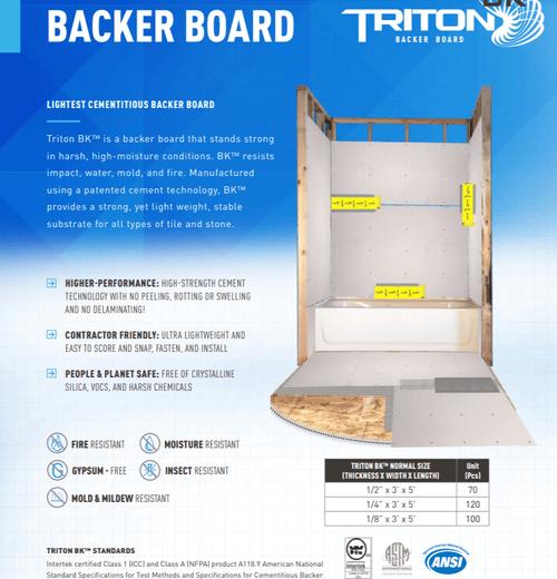 Triton Board