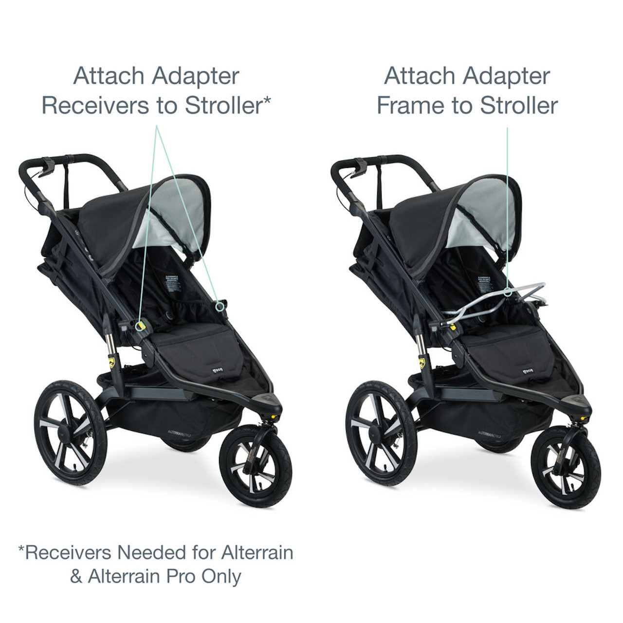 New 2020 BOB Single Infant Car Seat for Chicco - Adapters required for Alterrain & Alterrain Pro Only