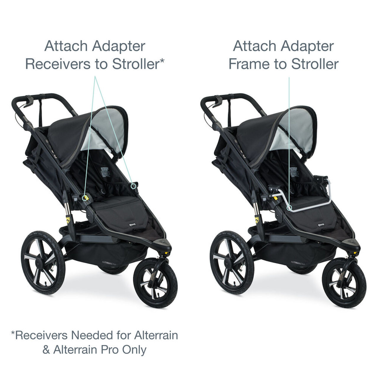 New 2020 Britax Single Infant Car Seat Adapter - Adpaters Required For Alterrain & Alterrain Pro