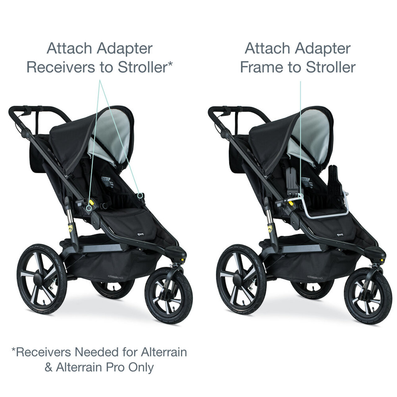 2020 Graco Single  Infant Car Seat Adapter - Adapters Needed for Alterrain and Alterrain Pro