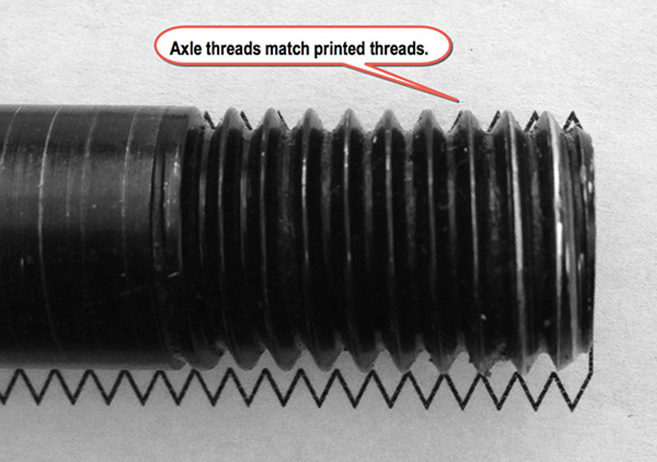 Illustration of step #2. Determine your axle thread pitch.