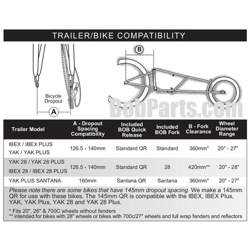 BOB Trailer Fork Specification & Clearances