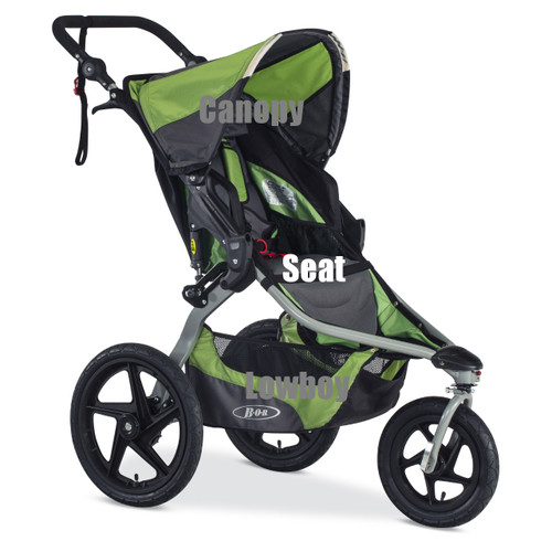 BOB Jogging Strollers, Stroller Parts and Accessories ...