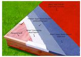Safe-T-Deck Application over a Roof Deck