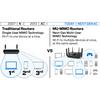 Router Linksys Max-Stream AC4000 MU-MIMO Wi-Fi Tri-Band