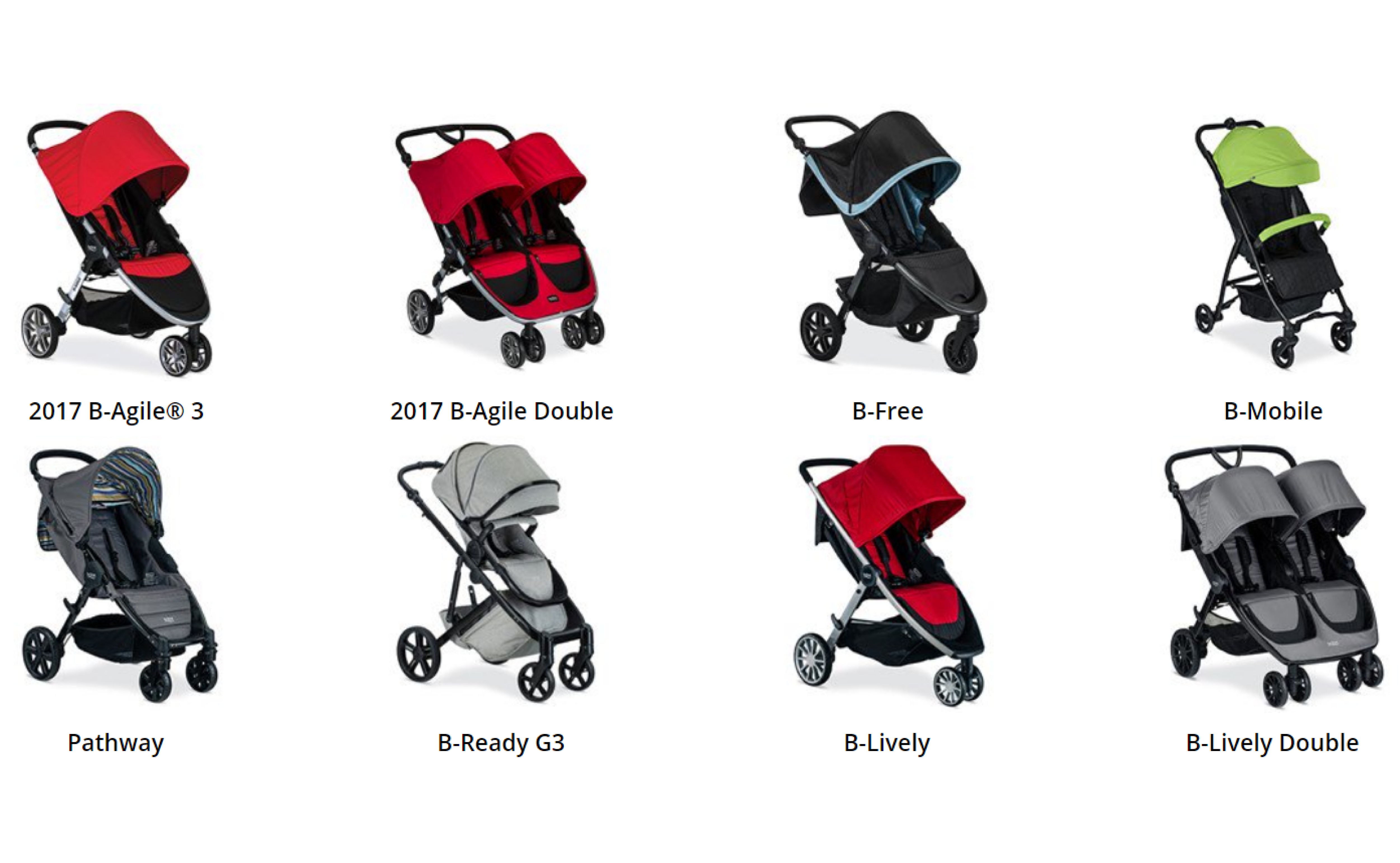 strollers-family-pic.png