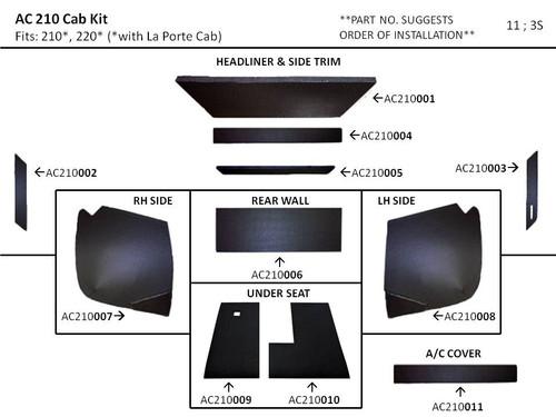 AC 210- 220  KIT (LAPORTE CAB)